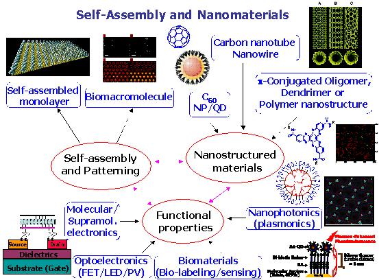 Hong Ma Uw Materials Science Amp Engineering