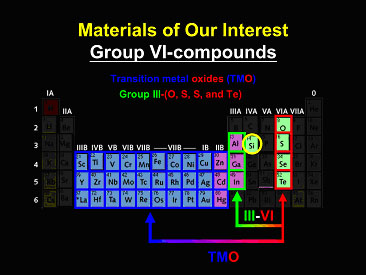 Materials of Our Interest