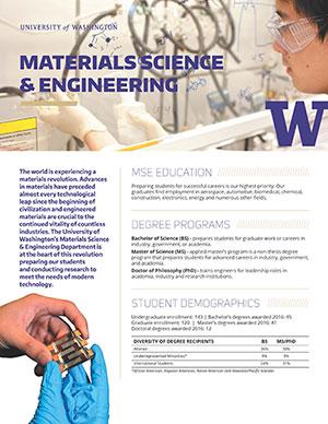 University of mary washington application essay AdmitSee